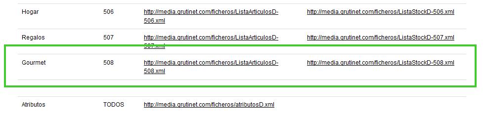 Catálogo XML DropShipping