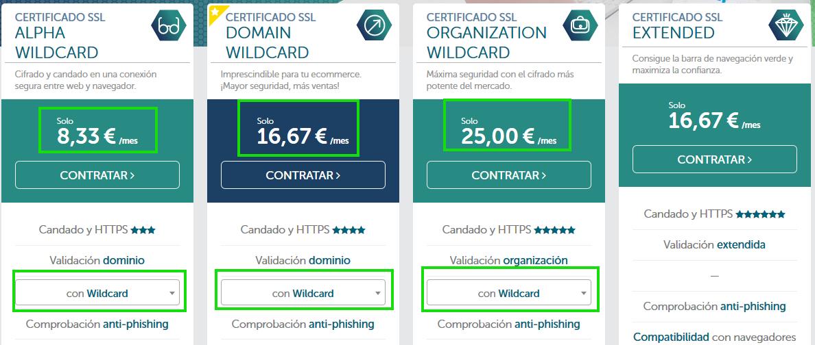 Cuánto Cuesta un Certificado SSL con Wildcard